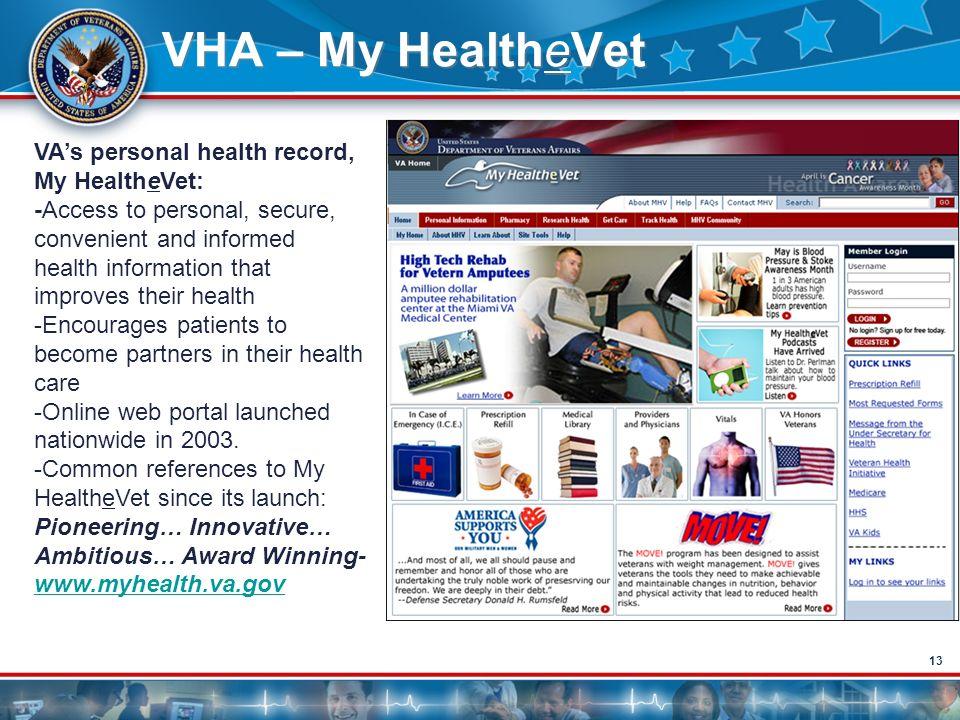 VHA – My HealtheVet VA's personal health record, My HealtheVet: