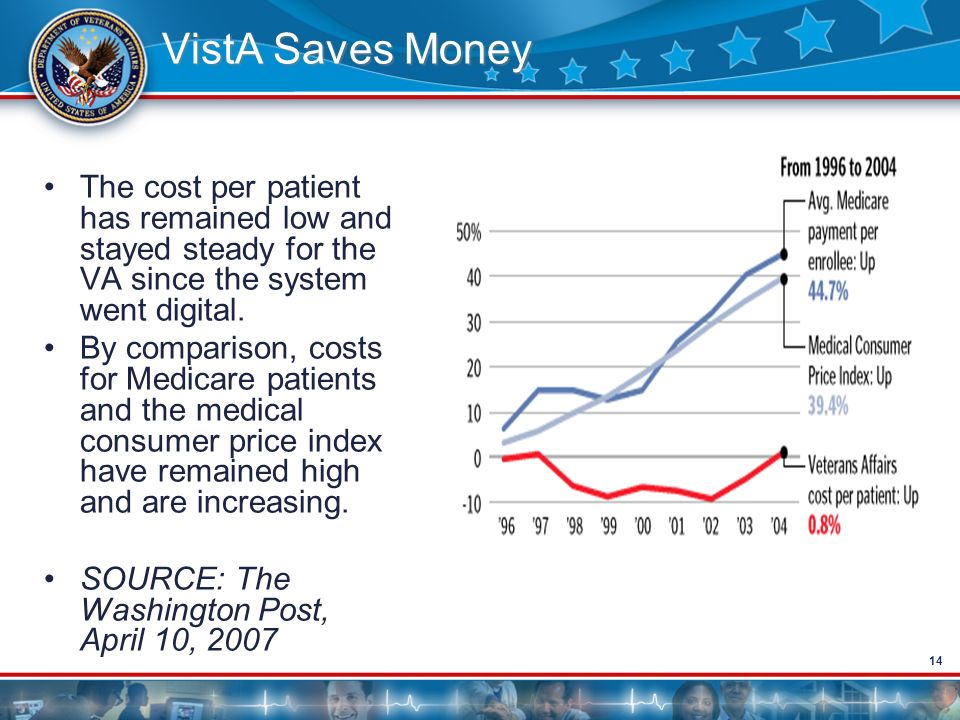 VistA Saves Money The cost per patient has remained low and stayed steady for the VA since the system went digital.