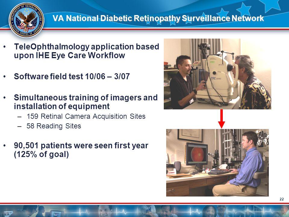 VA National Diabetic Retinopathy Surveillance Network