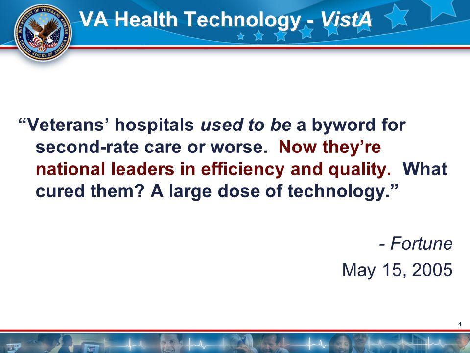 VA Health Technology - VistA