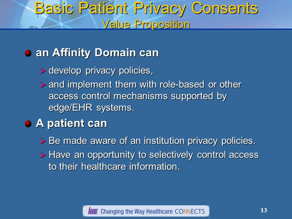 Basic Patient Privacy Consents Value Proposition