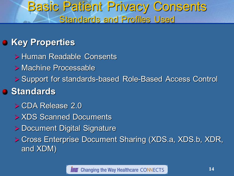 Basic Patient Privacy Consents Standards and Profiles Used