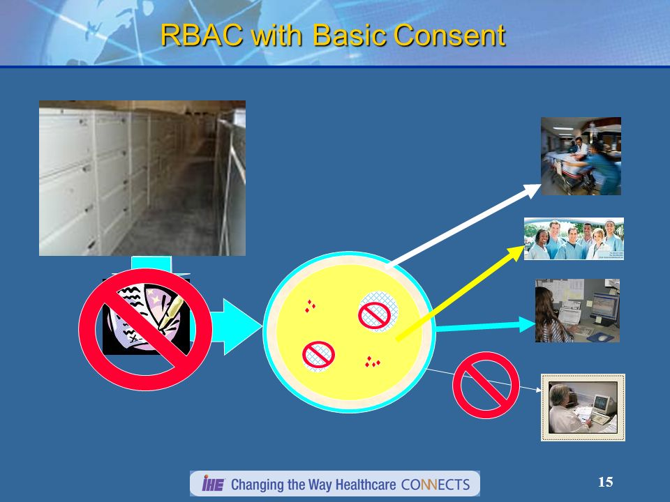 RBAC with Basic Consent