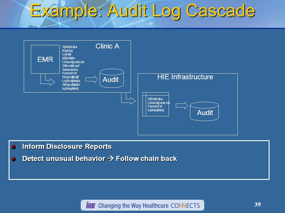 Example: Audit Log Cascade