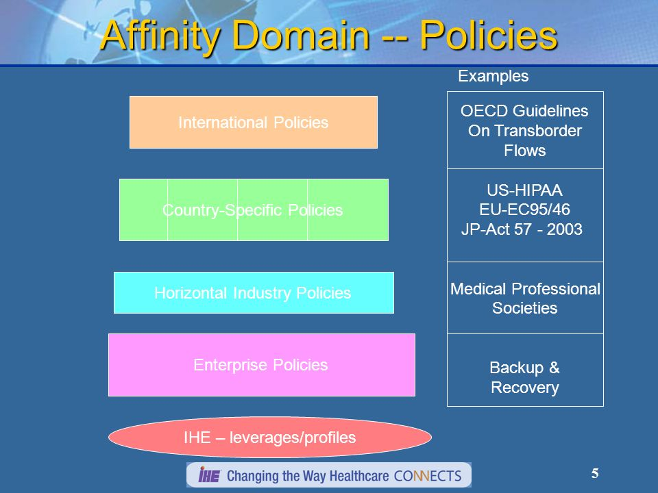 Affinity Domain -- Policies