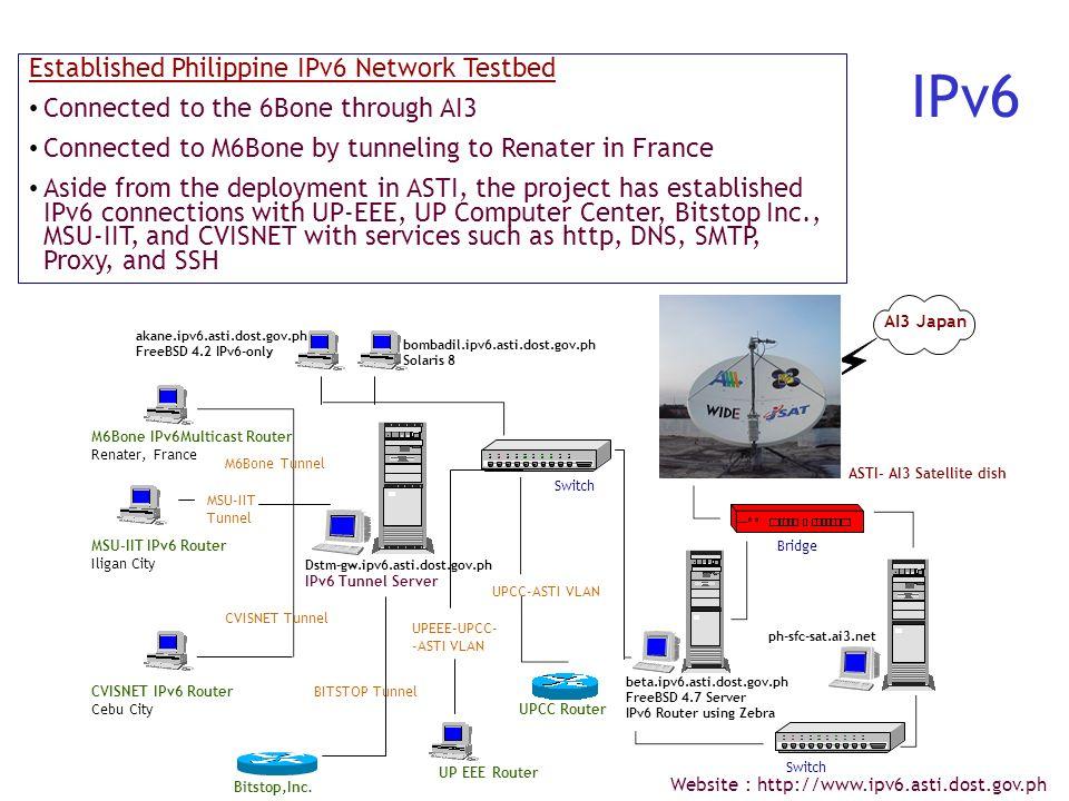 IPv6 Established Philippine IPv6 Network Testbed