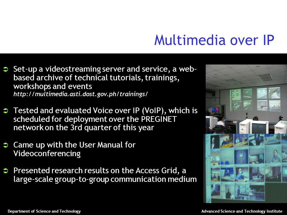 Multimedia over IP