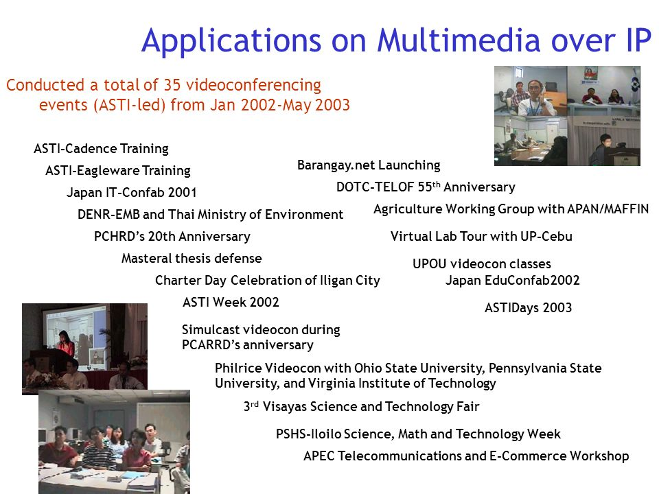 Applications on Multimedia over IP