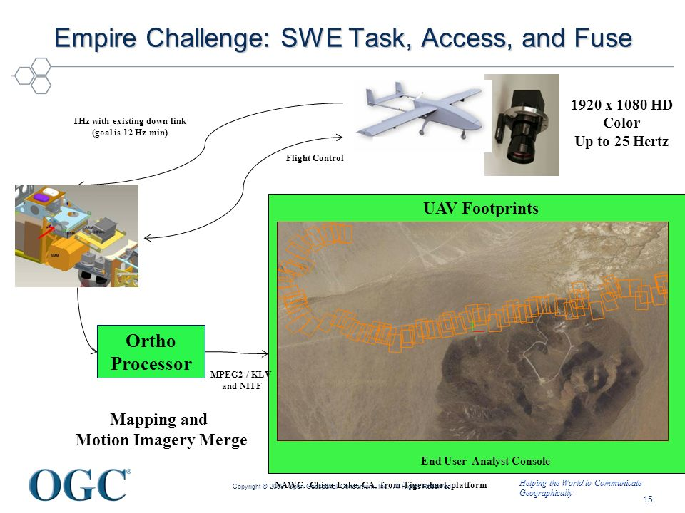 Empire Challenge: SWE Task, Access, and Fuse