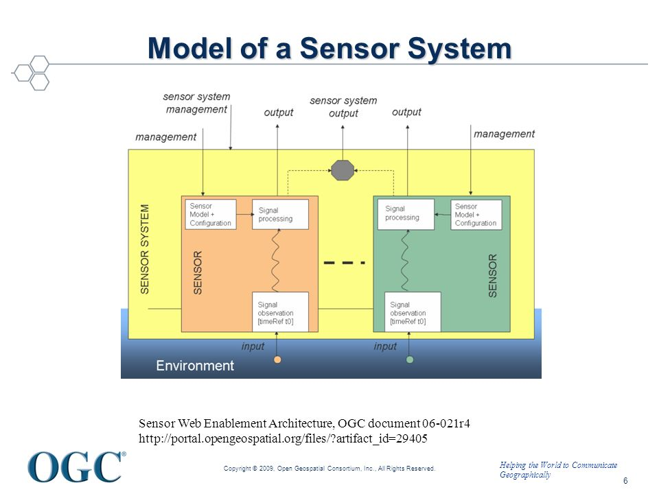 Model of a Sensor System