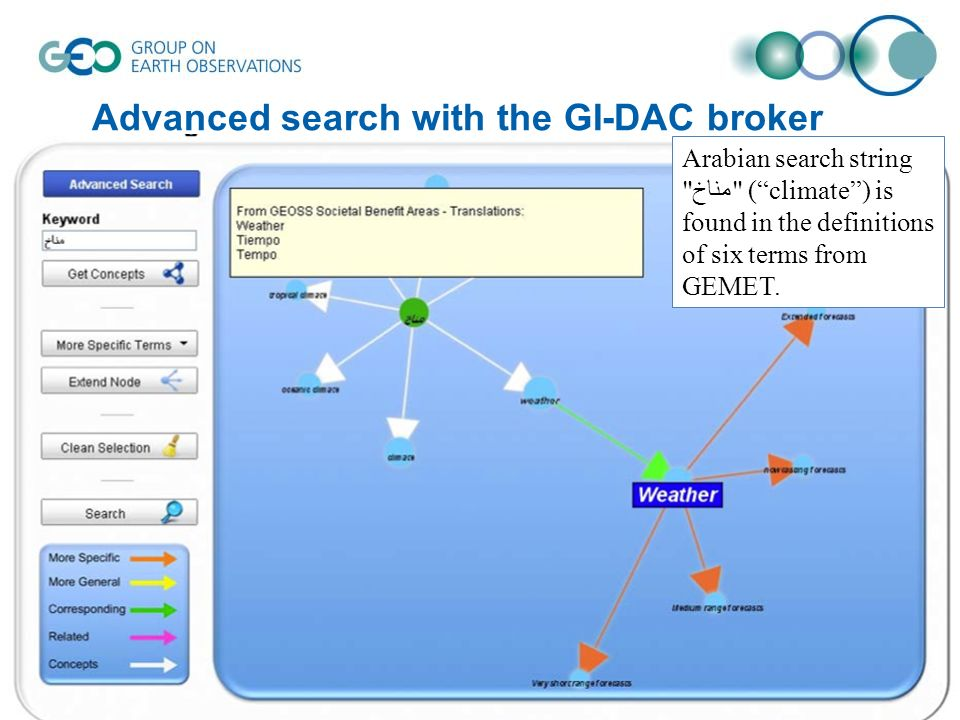 Advanced search with the GI-DAC broker
