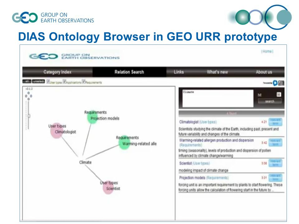 DIAS Ontology Browser in GEO URR prototype