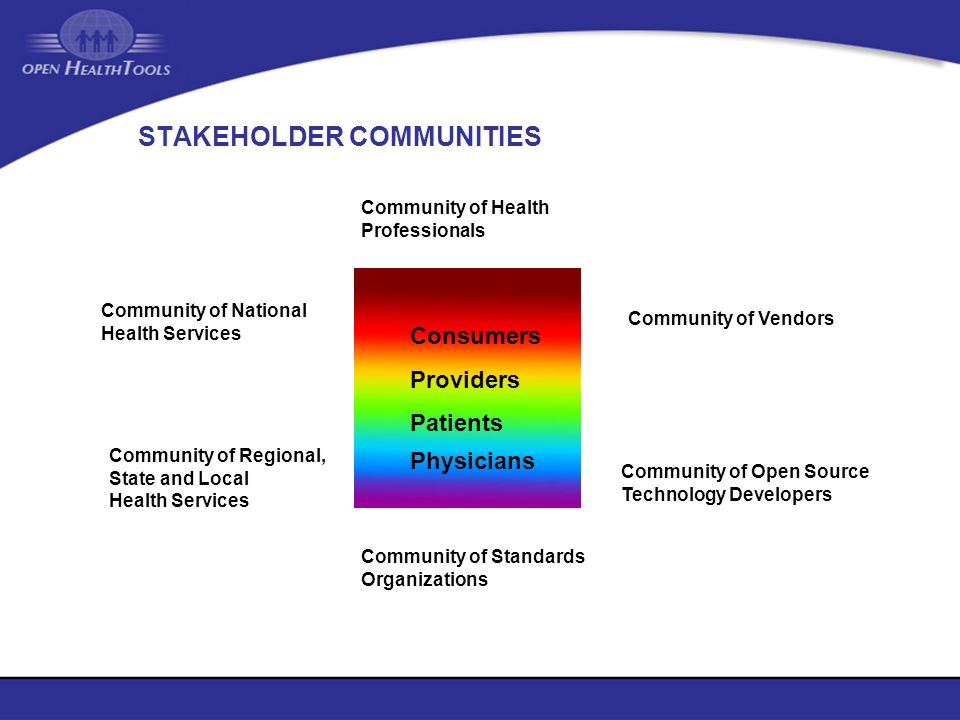 STAKEHOLDER COMMUNITIES