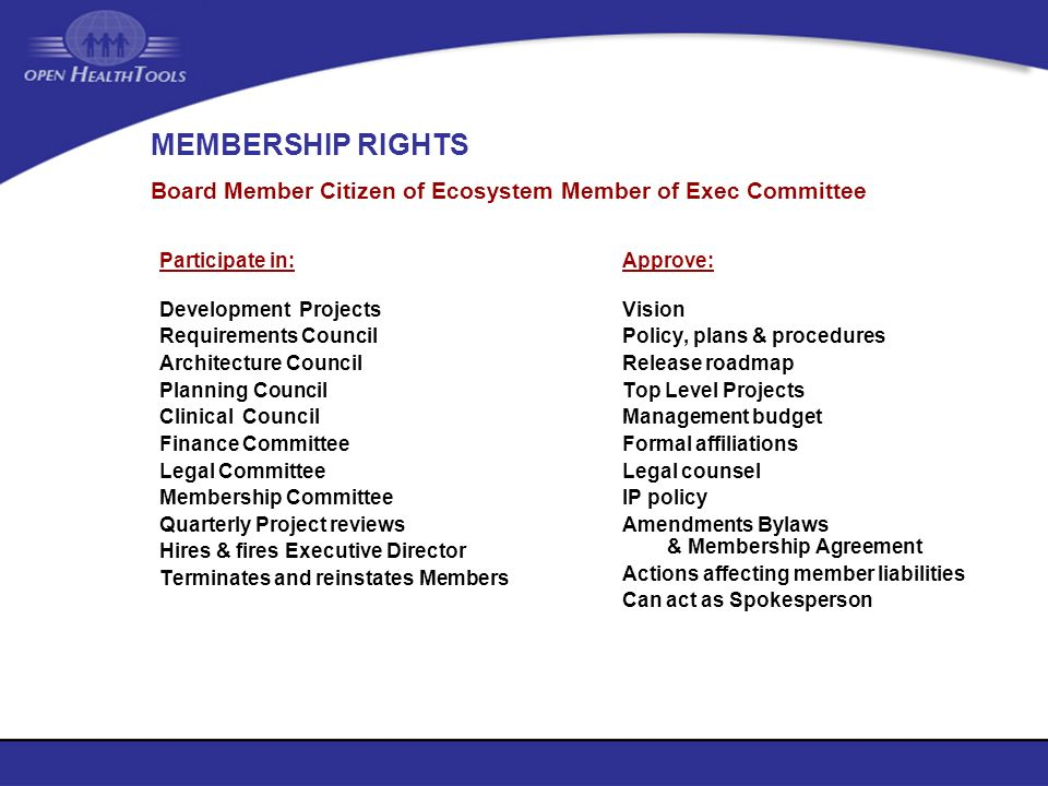 MEMBERSHIP RIGHTSBoard Member Citizen of Ecosystem Member of Exec Committee. Participate in: Development Projects.