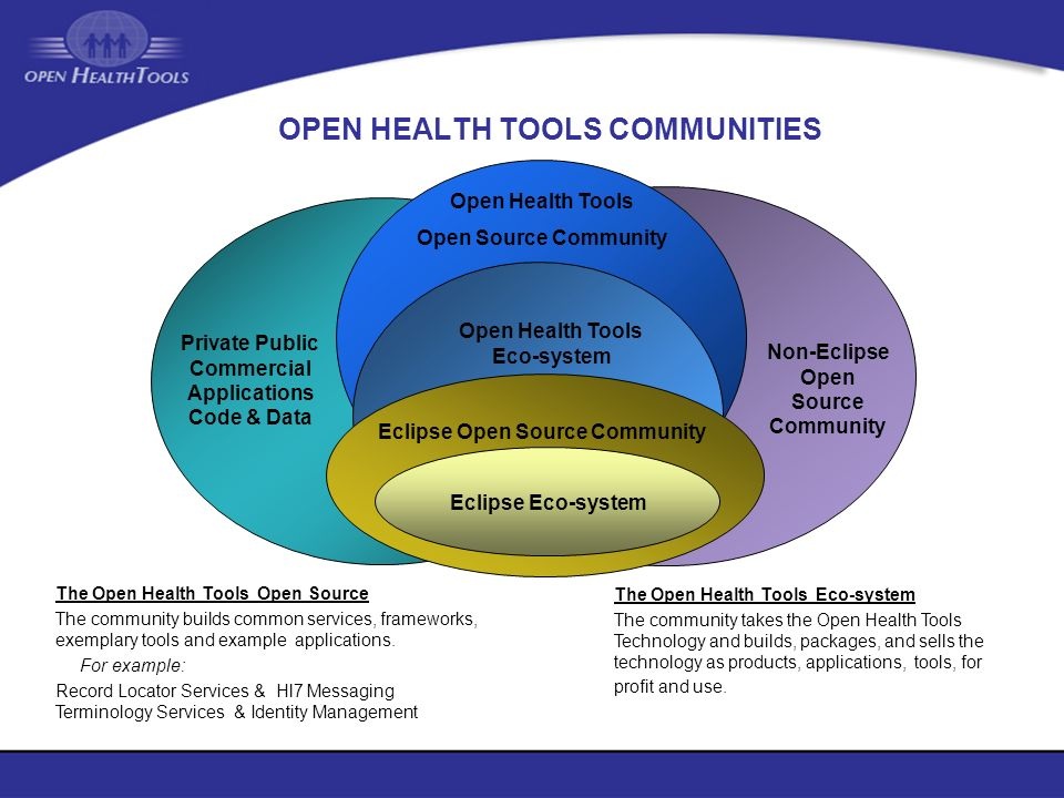 OPEN HEALTH TOOLS COMMUNITIES