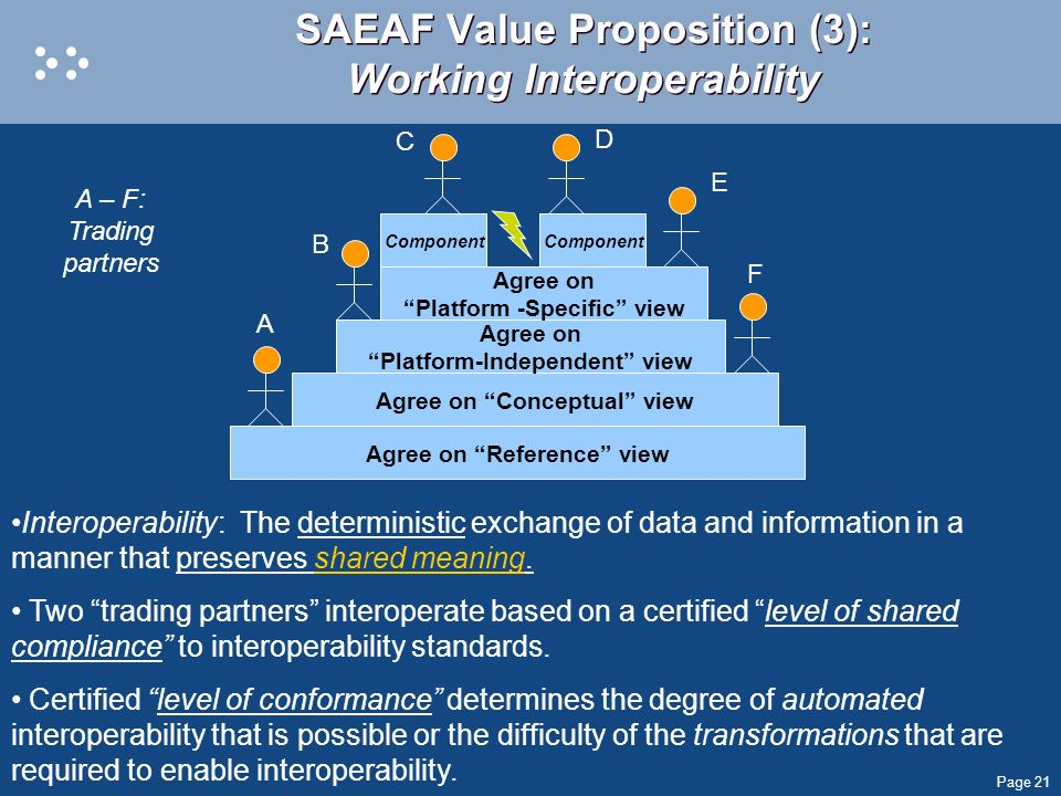 SAEAF Value Proposition (3): Working Interoperability