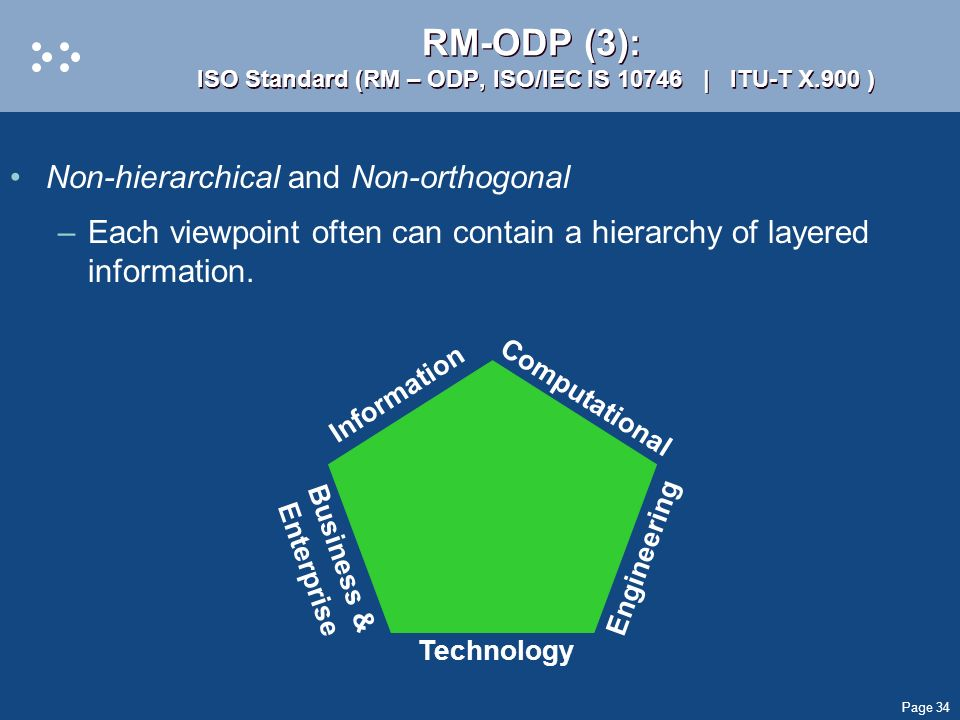 RM-ODP (3): ISO Standard (RM – ODP, ISO/IEC IS 10746 | ITU-T X.900 )