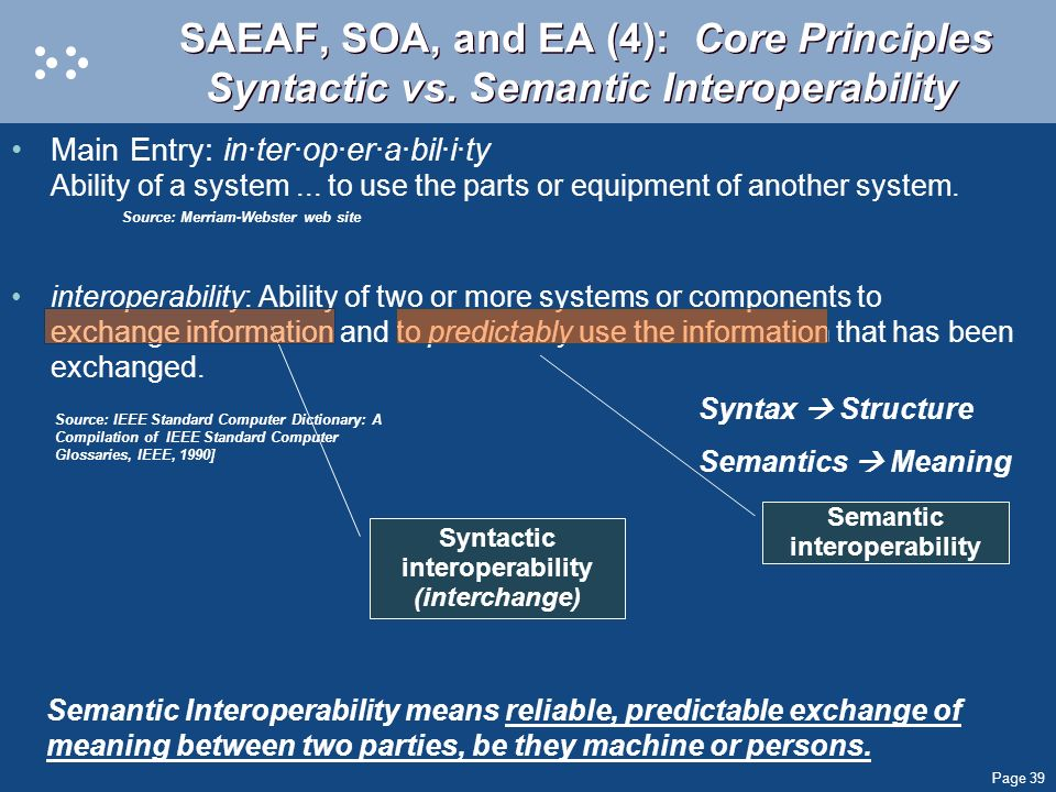 Semantic interoperability Syntactic interoperability (interchange)