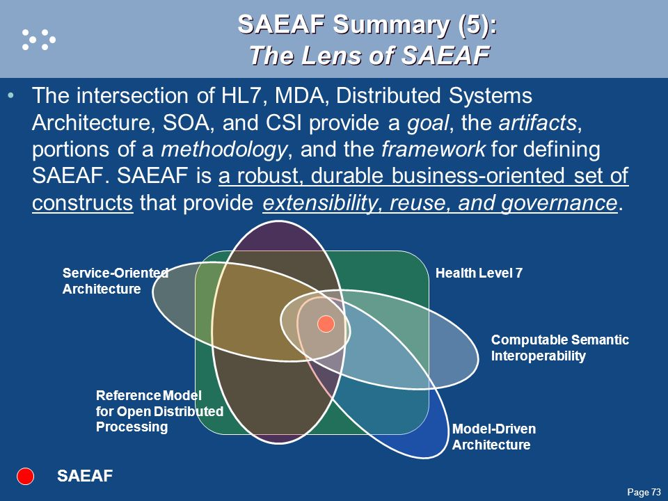 SAEAF Summary (5): The Lens of SAEAF