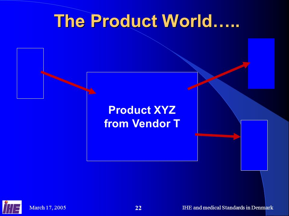 Product XYZ from Vendor T