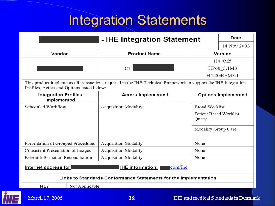 Integration Statements