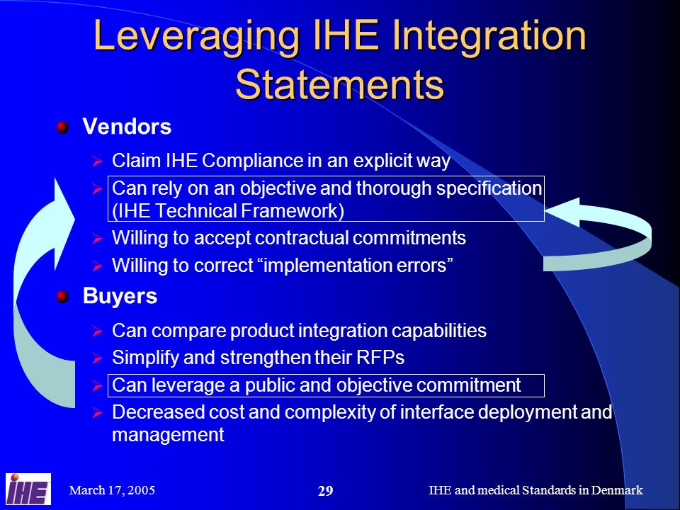 Leveraging IHE Integration Statements