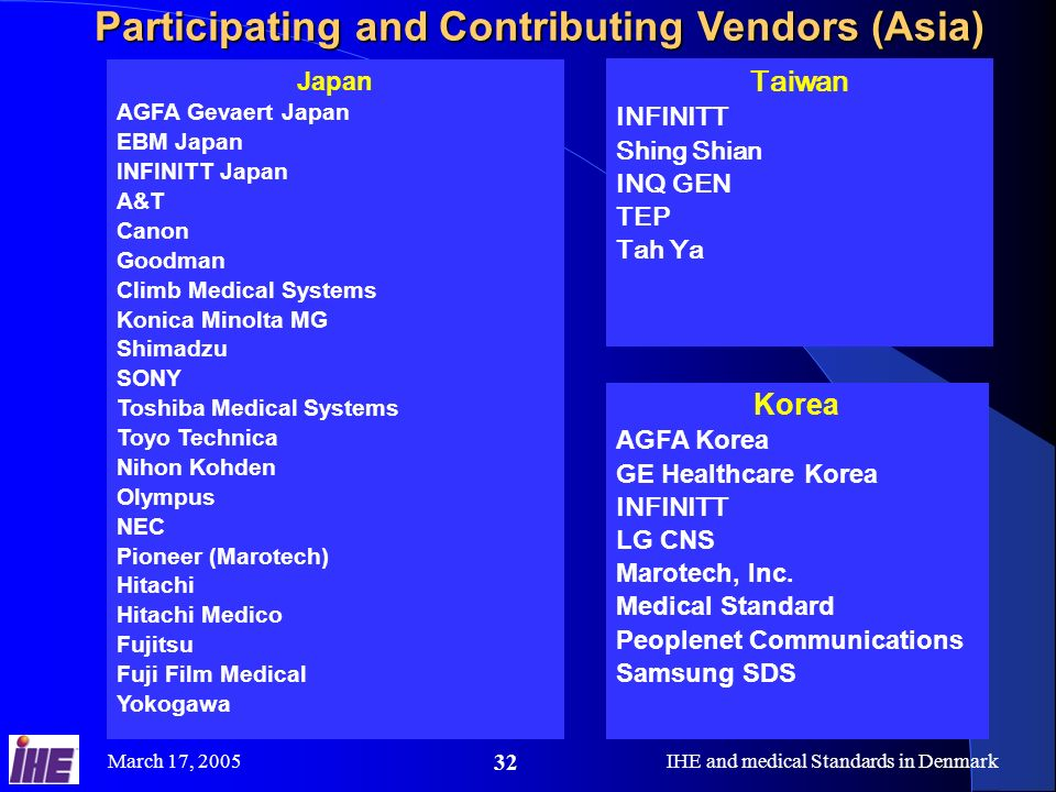 Participating and Contributing Vendors (Asia)