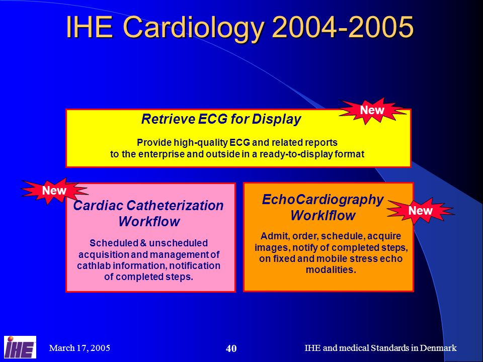 IHE Cardiology 2004-2005 Retrieve ECG for Display