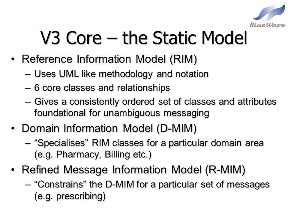 V3 Core – the Static Model