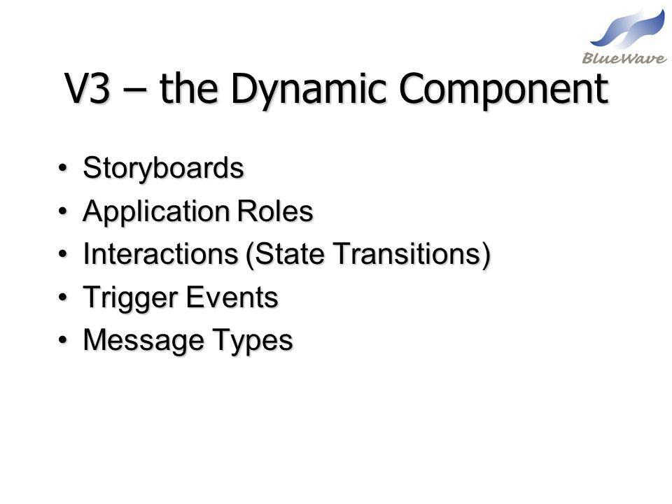 V3 – the Dynamic Component