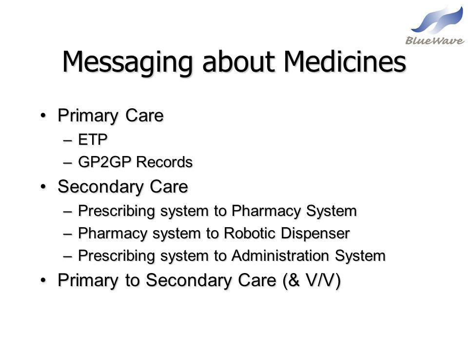 Messaging about Medicines