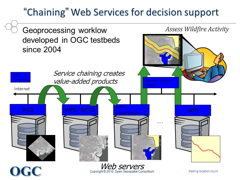 Chaining Web Services for decision support