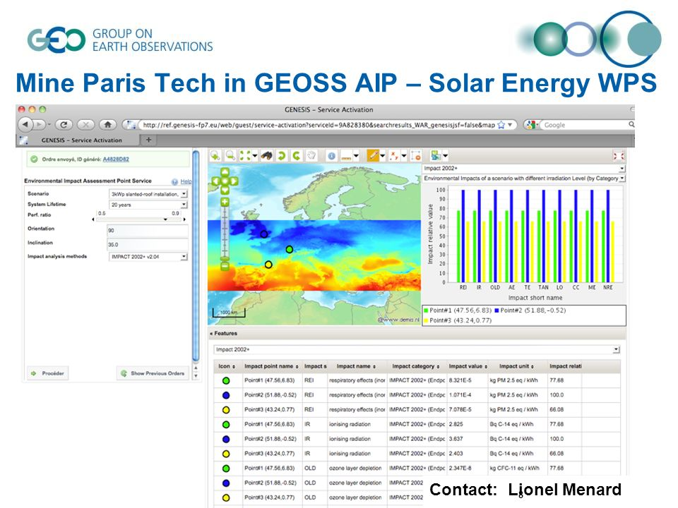 Mine Paris Tech in GEOSS AIP – Solar Energy WPS