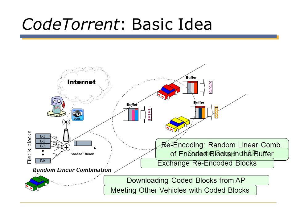 CodeTorrent: Basic Idea