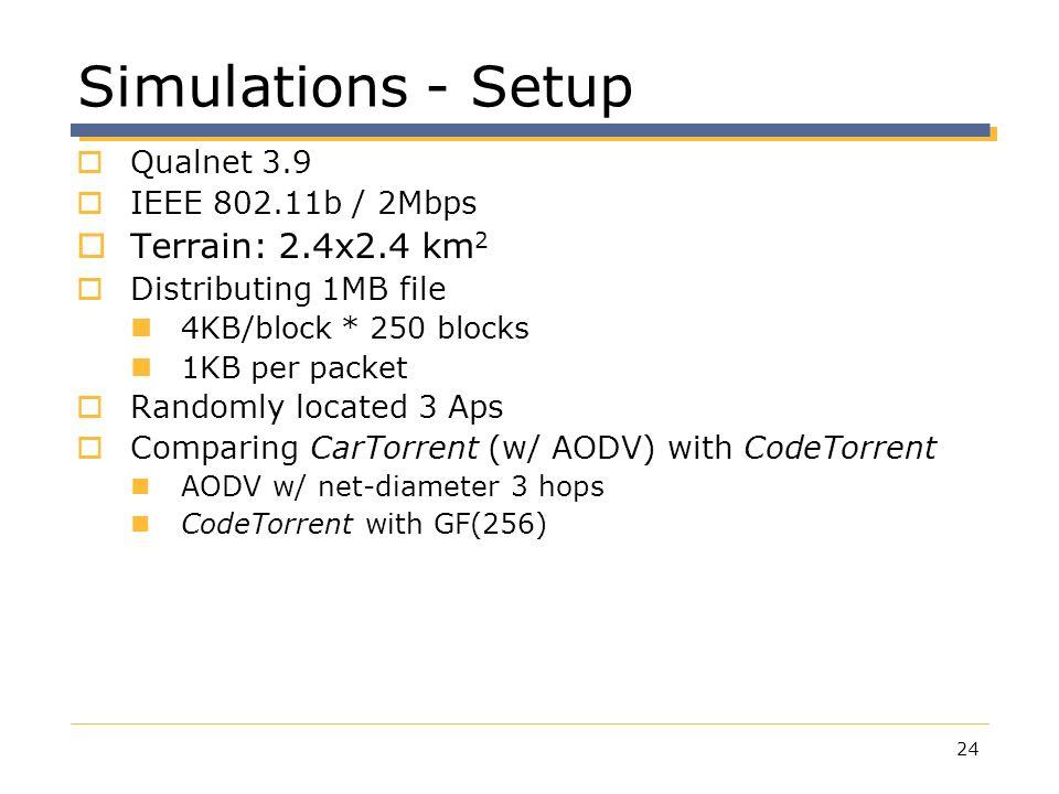 Simulations - Setup Terrain: 2.4x2.4 km2 Qualnet 3.9