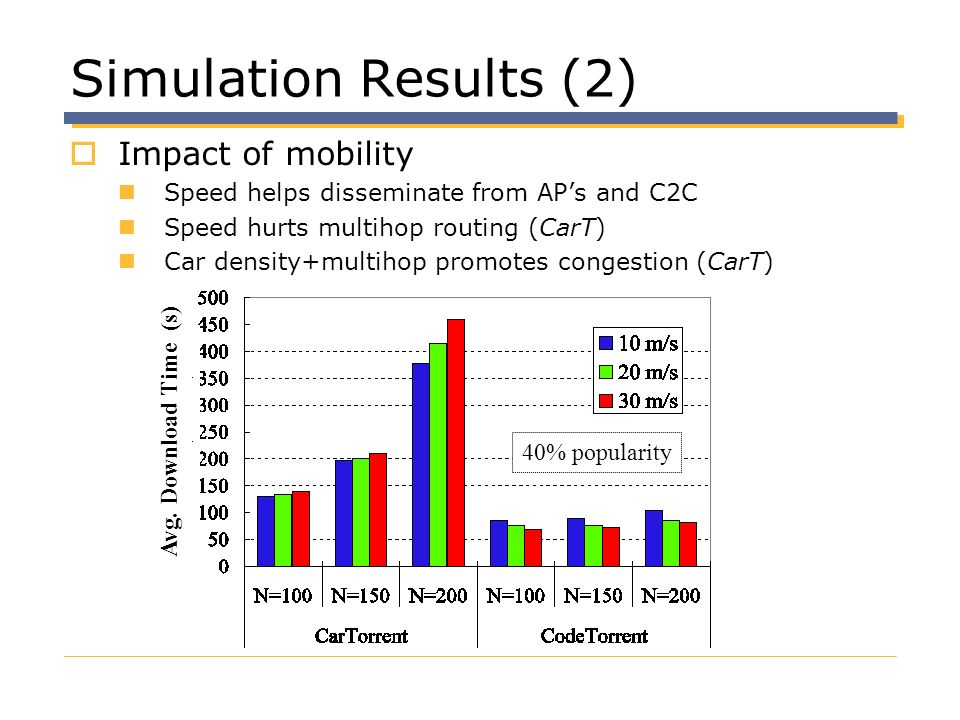 Simulation Results (2) Impact of mobility