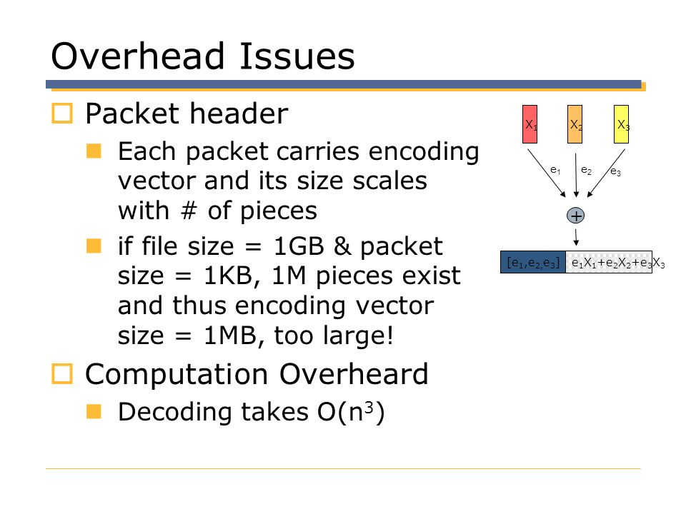 Overhead Issues Packet header Computation Overheard