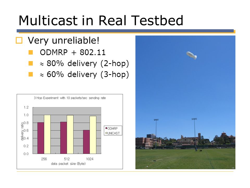 Multicast in Real Testbed