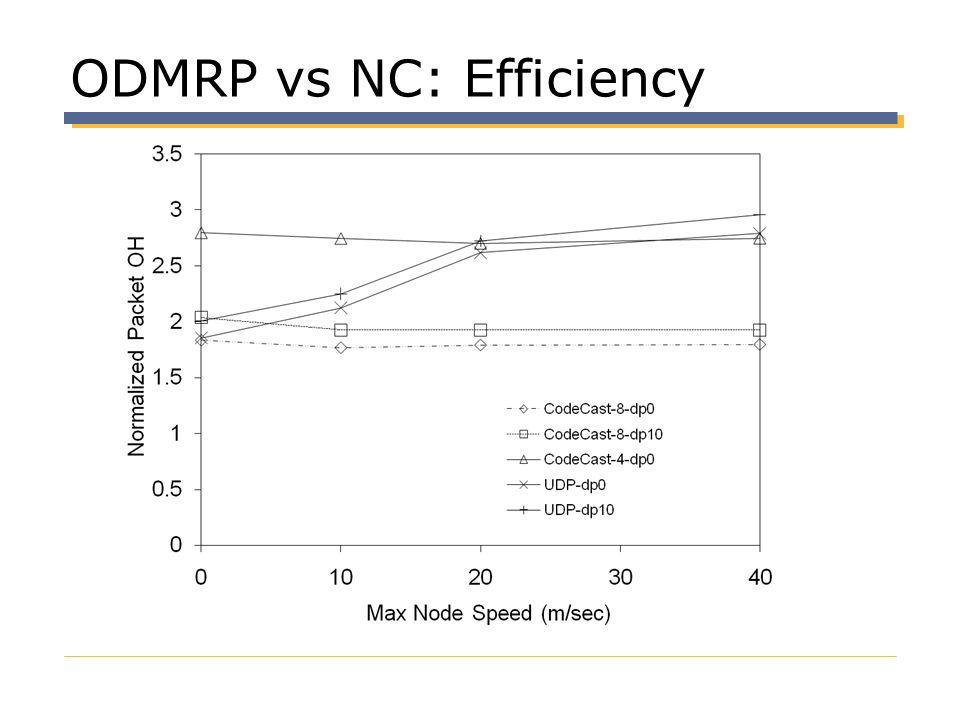 ODMRP vs NC: Efficiency
