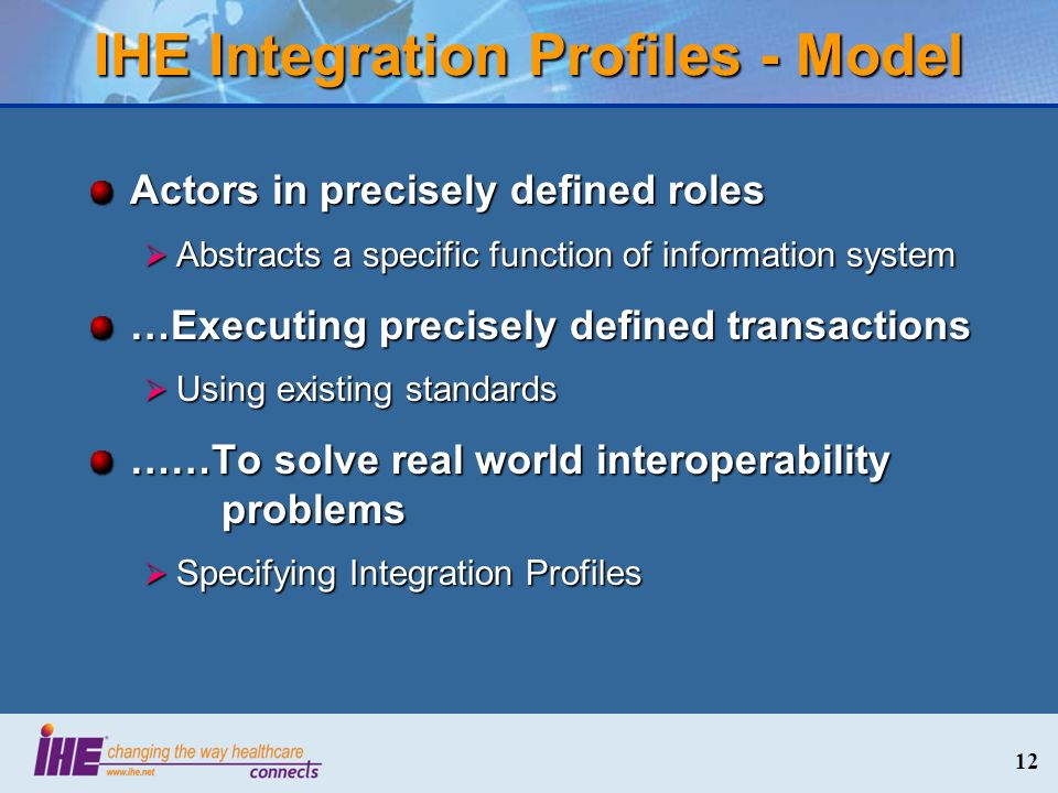IHE Integration Profiles - Model
