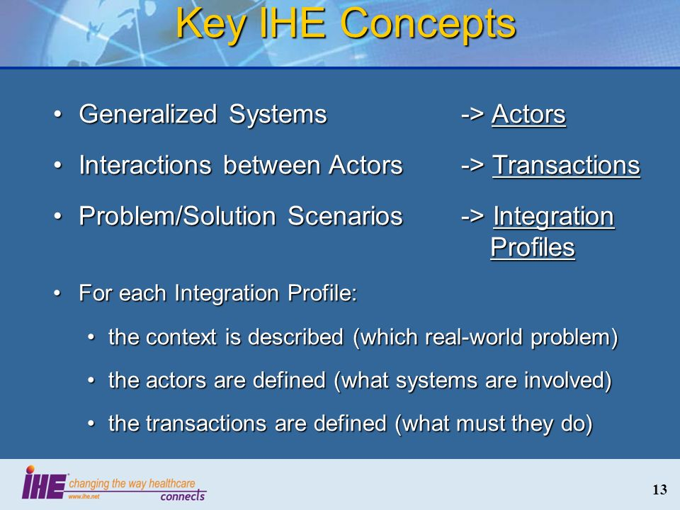 Key IHE Concepts Generalized Systems -> Actors. Interactions between Actors -> Transactions.