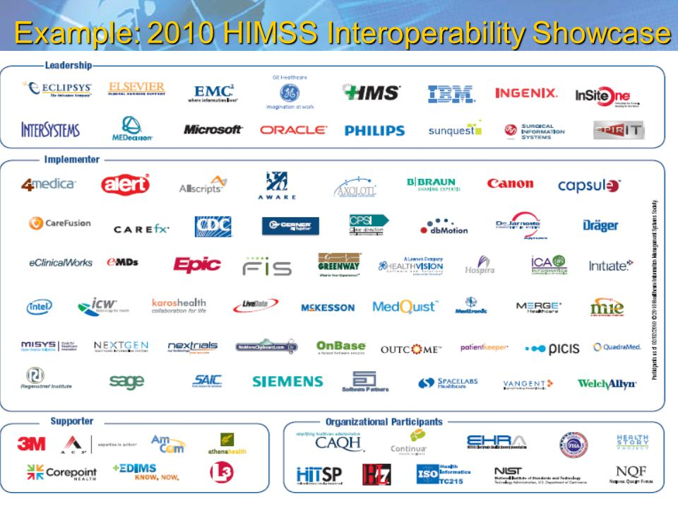 Example: 2010 HIMSS Interoperability Showcase