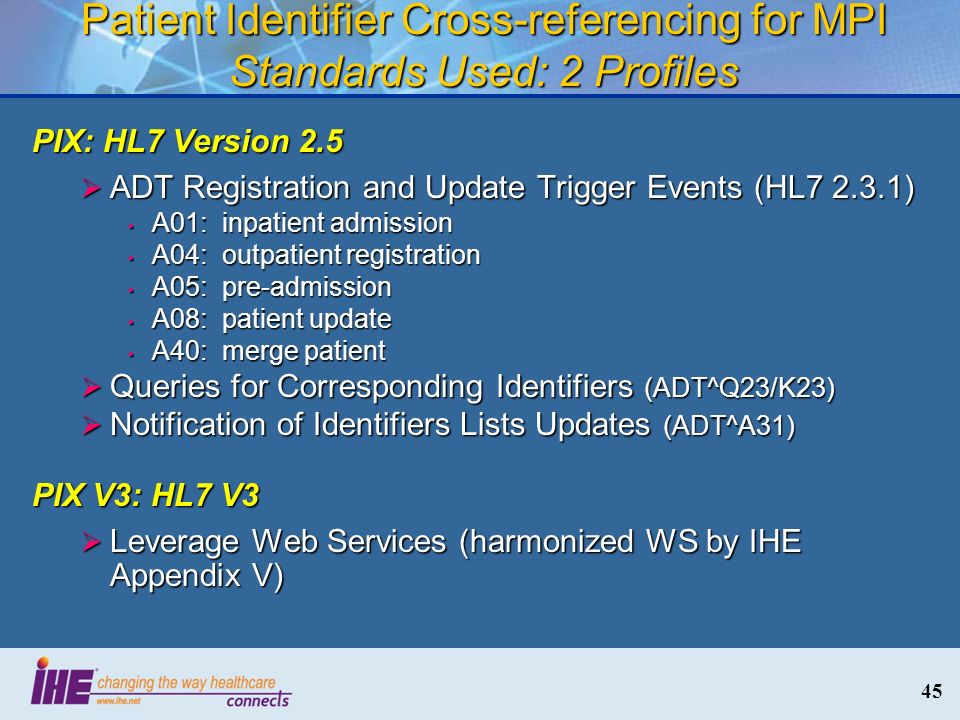 Patient Identifier Cross-referencing for MPI Standards Used: 2 Profiles