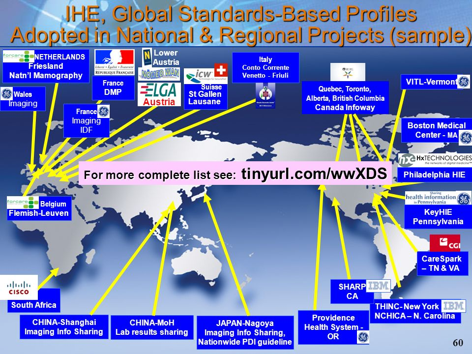 IHE, Global Standards-Based Profiles Adopted in National & Regional Projects (sample)