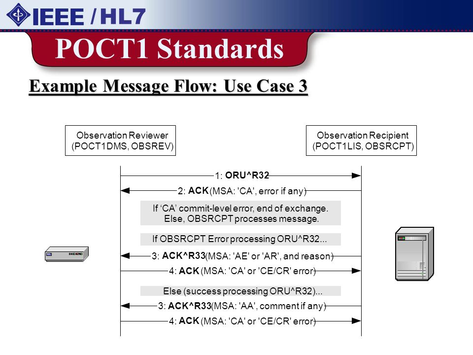 POCT1 Standards / HL7 Example Message Flow: Use Case 3 3: ACK^R33