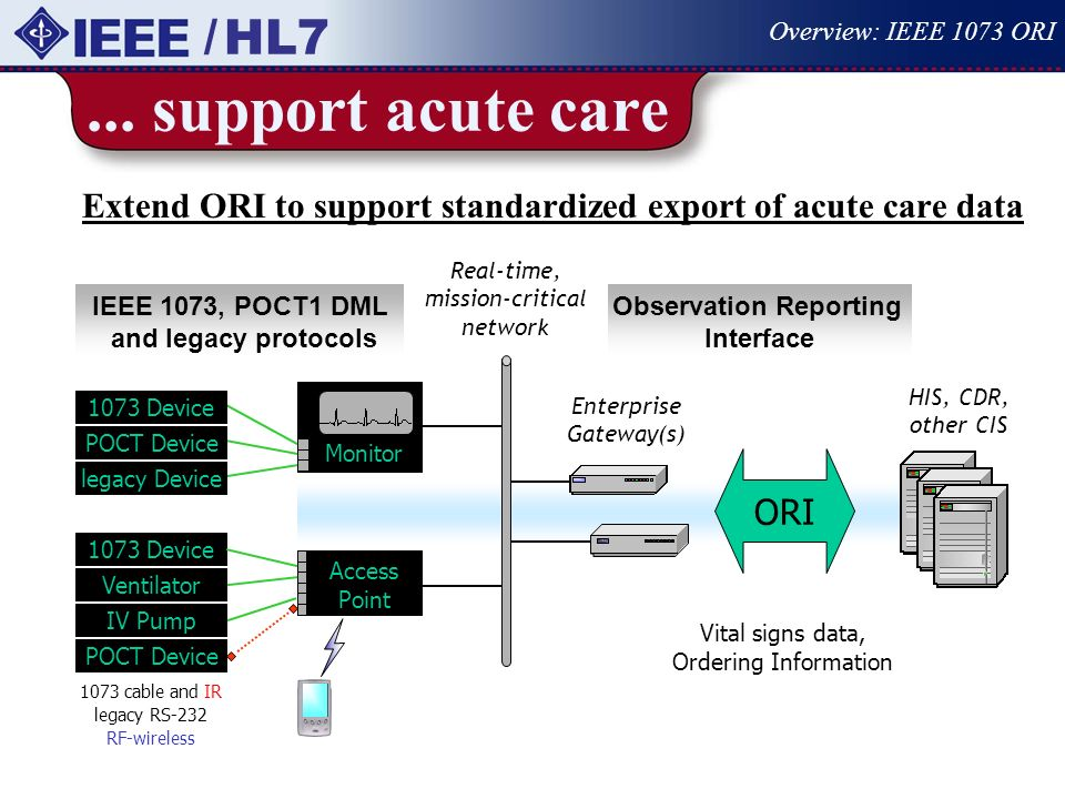 / HL7 Overview: IEEE 1073 ORI. ... support acute care. Extend ORI to support standardized export of acute care data.