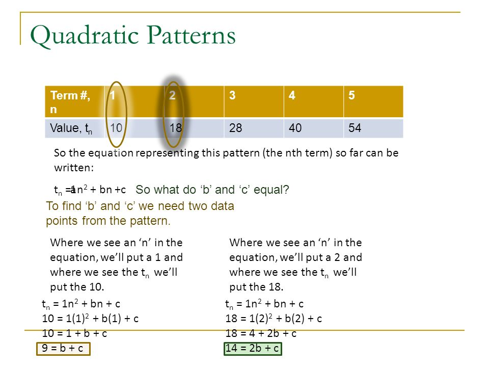 quadratic patterns function notation and graphing