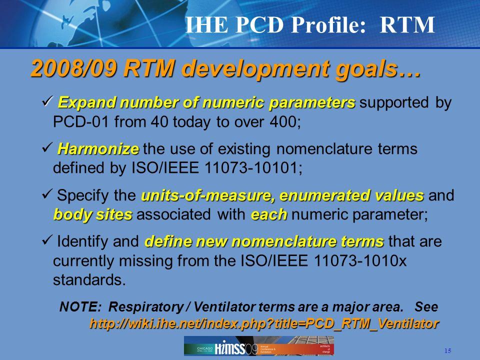 2008/09 RTM development goals…