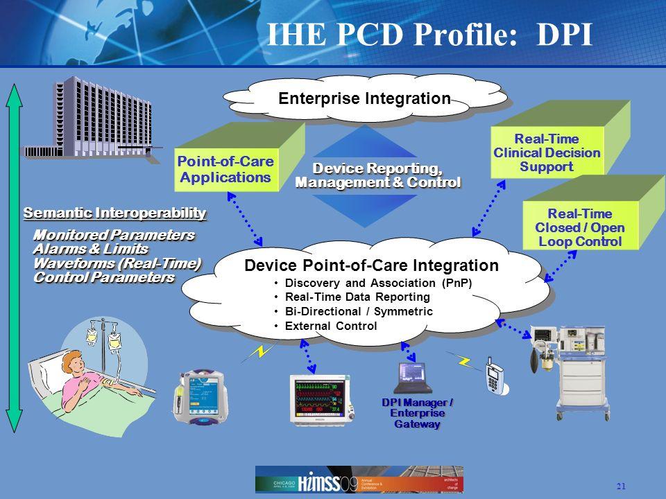 Enterprise Integration Clinical Decision Support