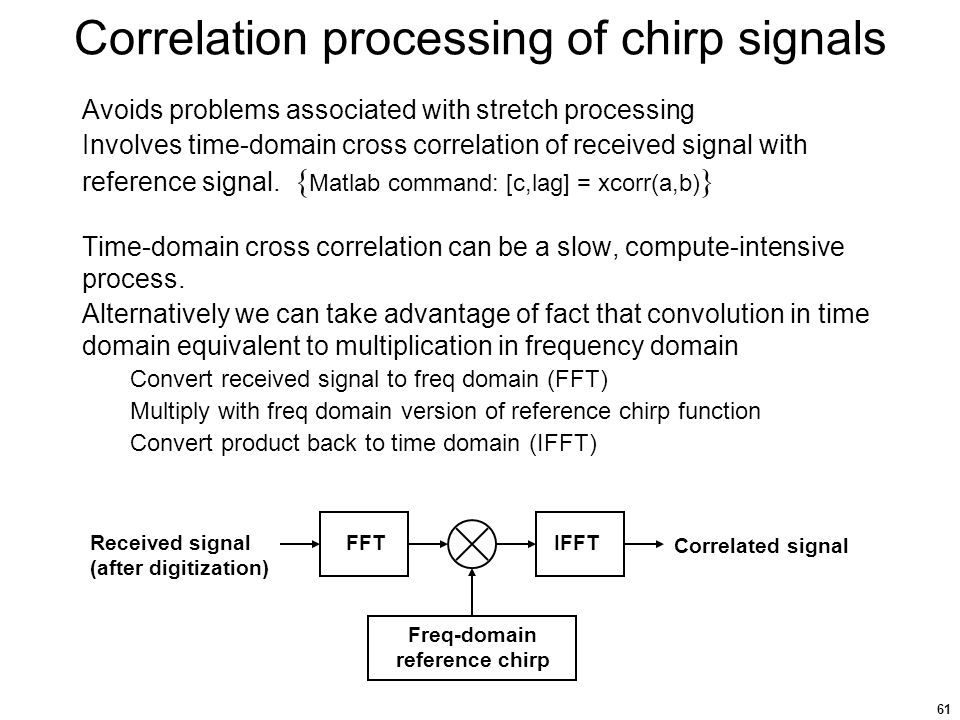 convolution and correlation of signals pdf